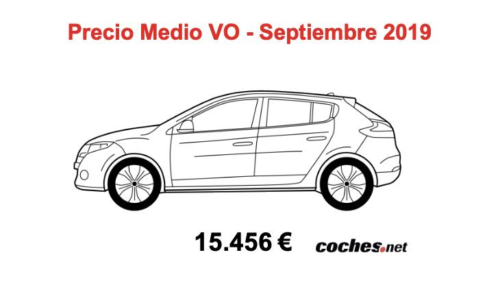 Precio_oferta_septiembre_coches.net